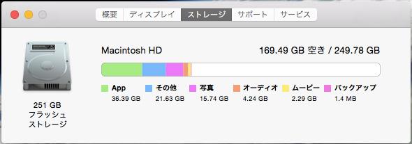 OS-X-Yosemiteでハードディスクの空き容量を確認する方法-3